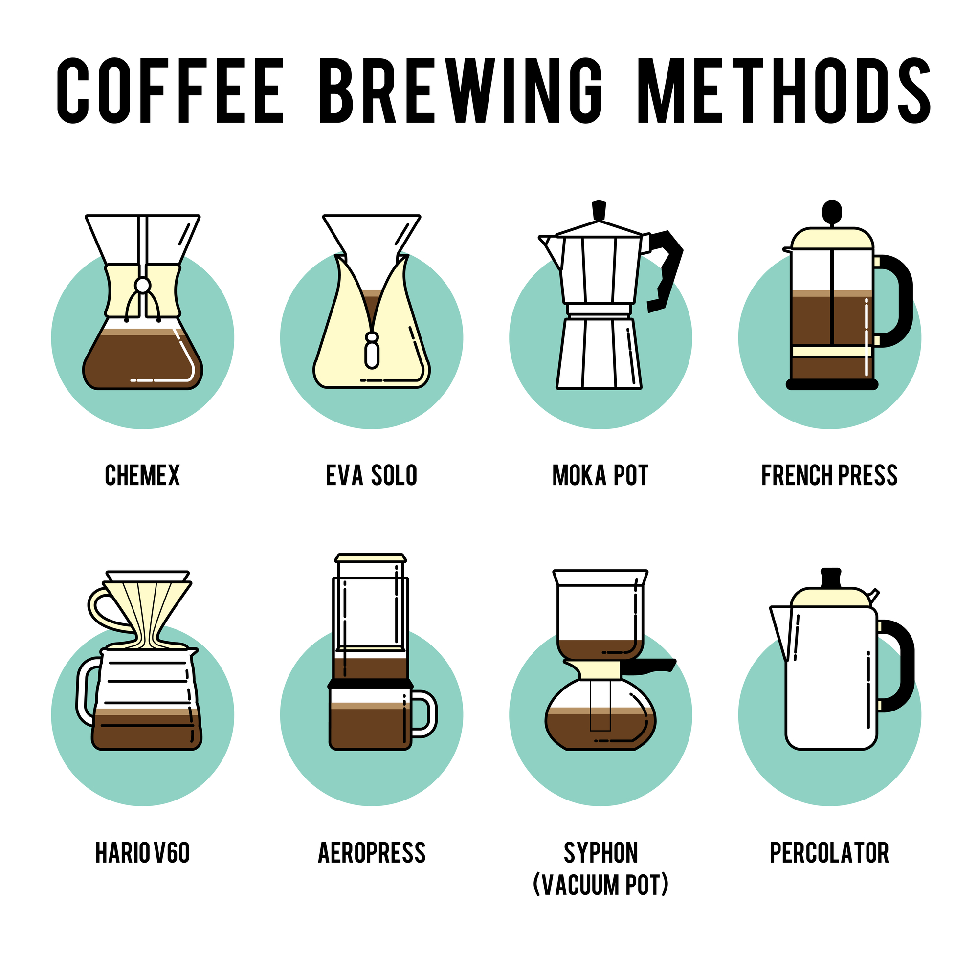 Coffee brewing methods icons set. Different ways of making hot energy drink.