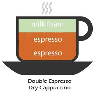 double espresso dry cappuccino