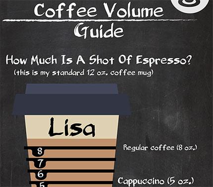 espresso volume guide