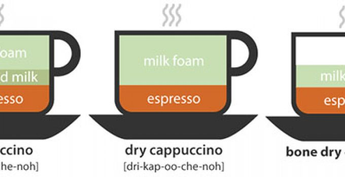 dry cappuccino